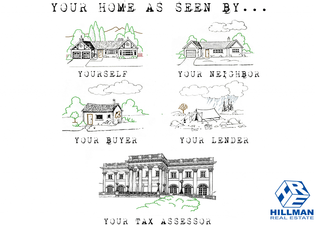 Your homes value?